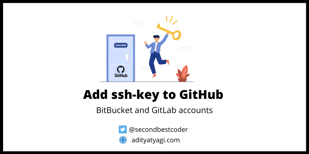 How to add SSH keys to your GitHub account